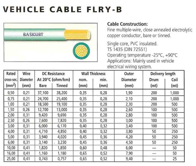 Vehicle Cables Flry - B