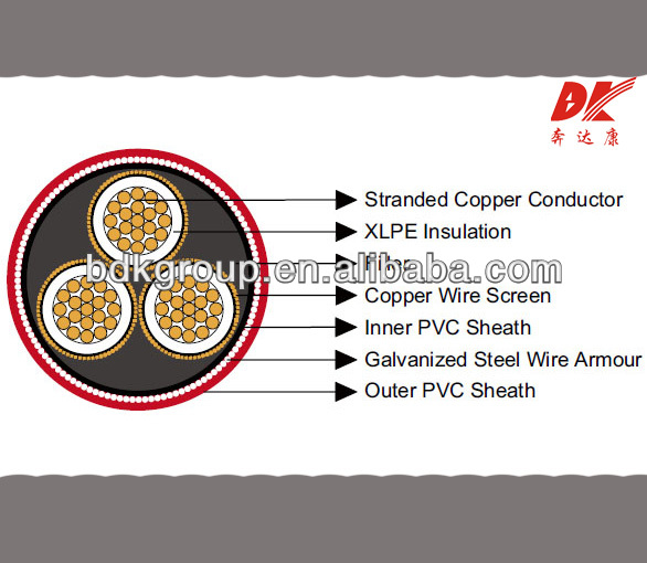 0.6/1kV AL/PVC/STA/PVC(or PE) Power Cable /electrical company names