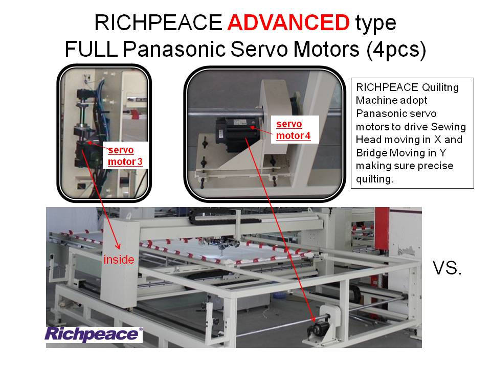 Richpeace Computerized High Speed Single Head Quilting Machine