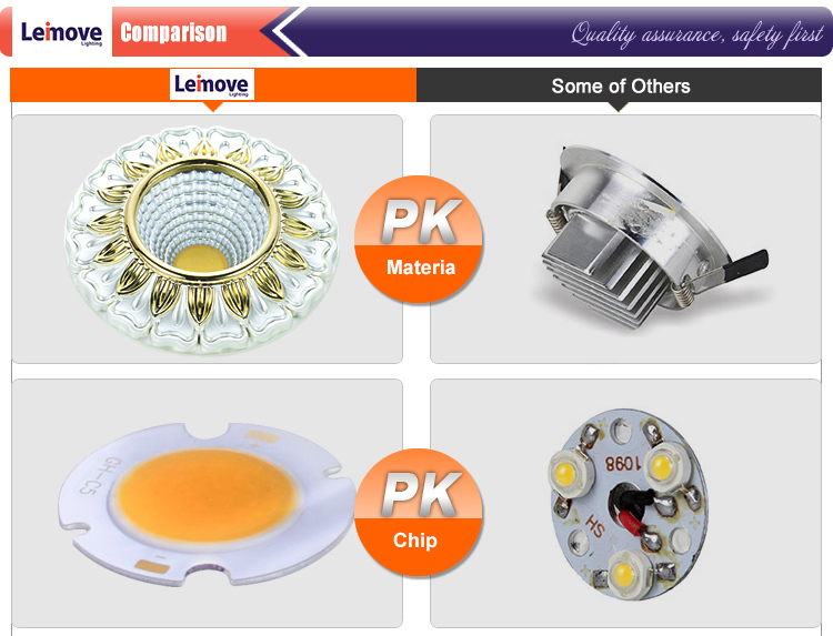 china factory supply 5w 10 w 15w mr16 cob led spotlight