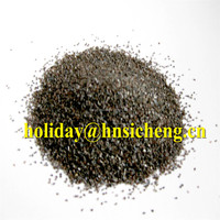 Buy Brown aluminum oxide Brown fused alumina in China on Alibaba.com