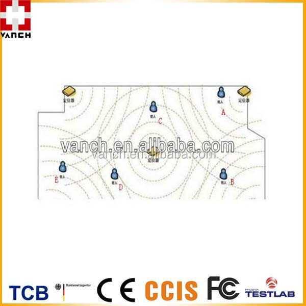 Vanch Active Rfid Solution/real Time Location System/rtls