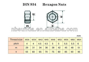 M36 to M64 hex castle nut