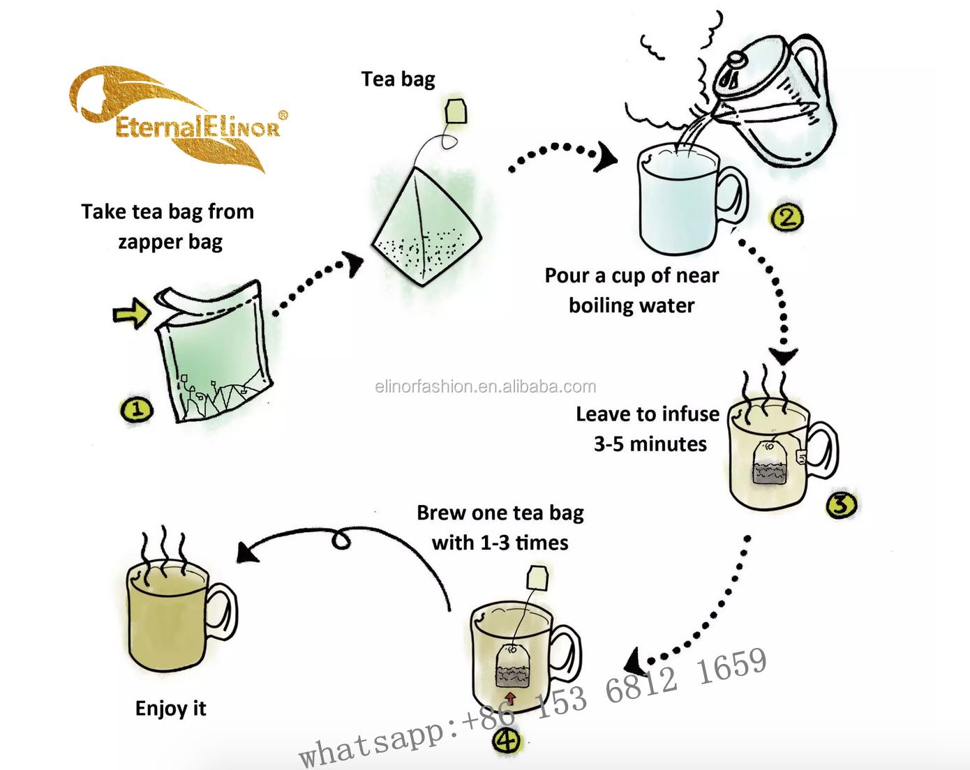 Eternal Elinor Slimming Detox Tea weight loss 28 days detox tea flat tummy tea - 4uTea | 4uTea.com