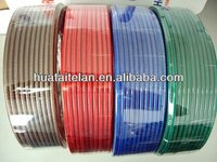 PVC Wire just for African market