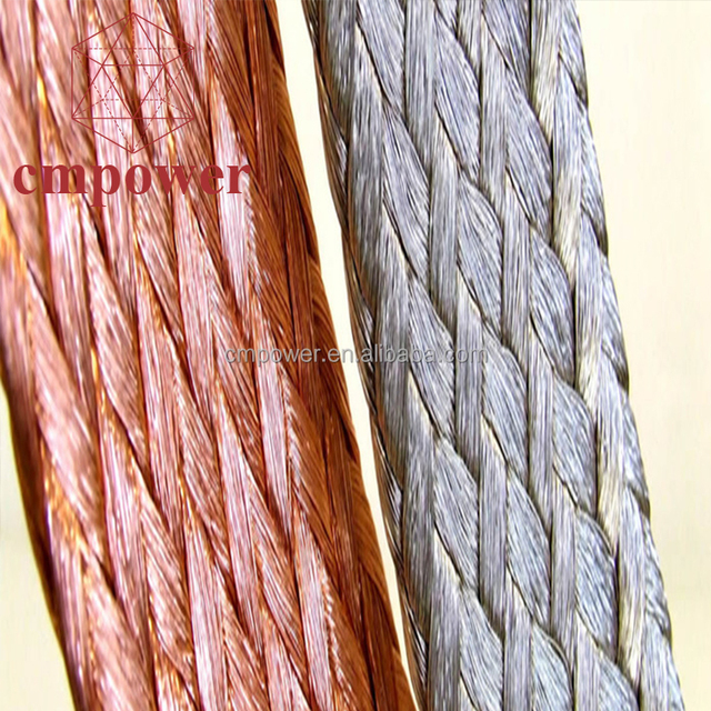 solid copper wire-Source quality solid copper wire from Global ...