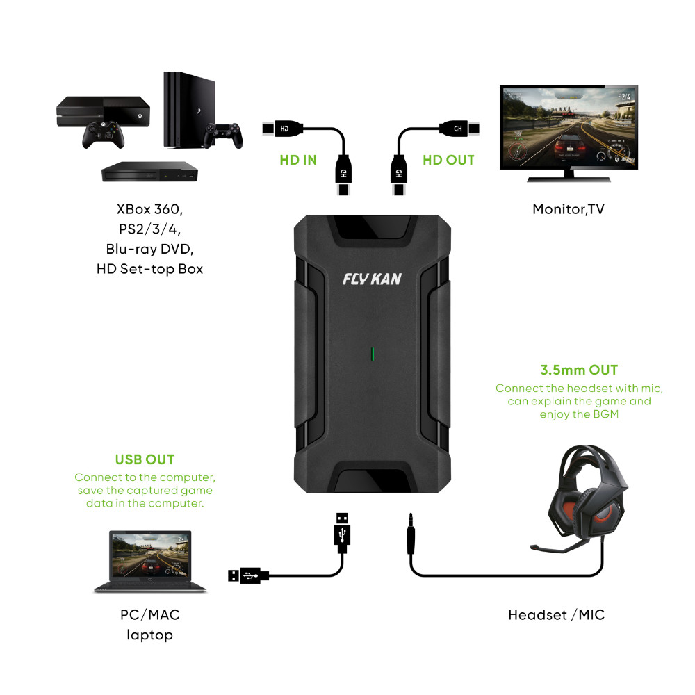 Fly Kan Game Capture Card HD Game Recorder Box USB 3 0 HD