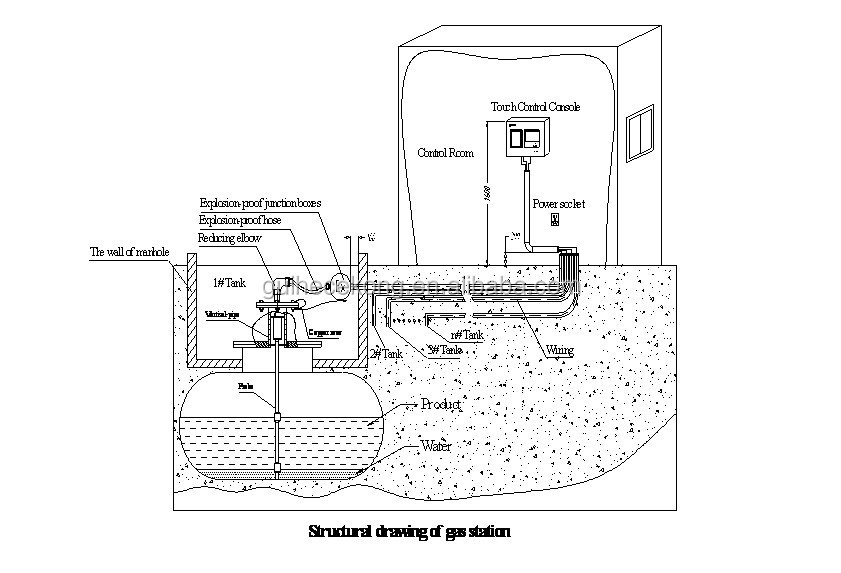 diesel fuel tank level gauge for petrol station oil depot