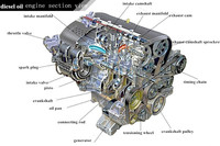 diesel oil engine for toyota, mitsubishi , and other use diesel oil car