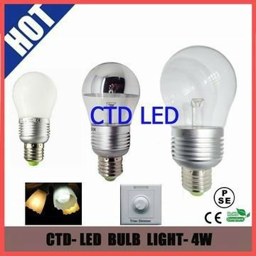 4 WATT PS60 CLASSIC PEAR SHAPE BULB ECOLED
