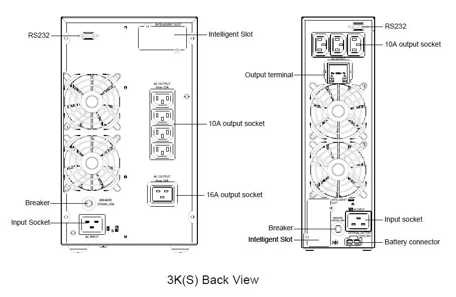 Rắn nhà sản xuất UPS Santak 1kv 2kva 3kva ups witn epo IEC O/P điện dây AS400 CMC ups cho ATM, máy bán vé