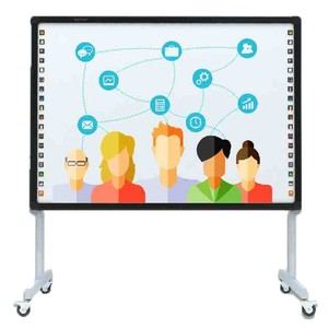 optical technology digital interactive whiteboard smart board