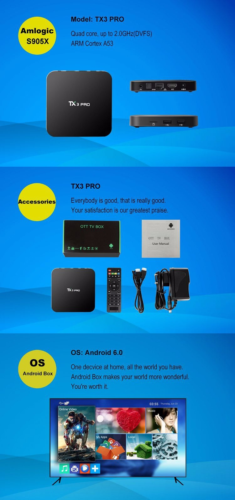 Download User Manual ott tv box newest KD android tv box TX3 Pro Dual Core 6.0 Hot Selling than tv box