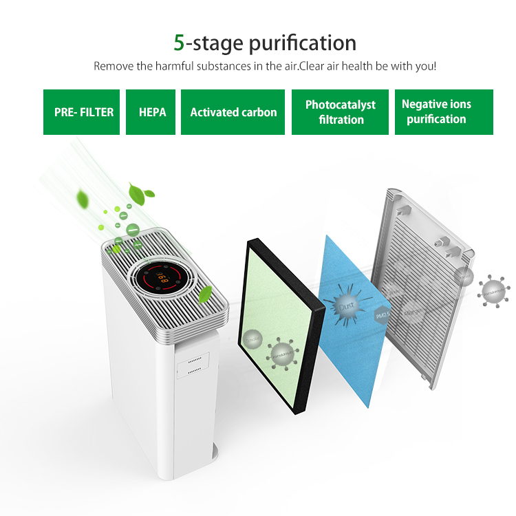 Remove smog indoor air purifiers, pm2.5 air cleaner with digital display