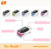OLED Digital Finger Oximeter, Pulsioximetro Blood Oximetro Pulse Rate Heart Rate Monitor, Fingertip Pulse Oximeter