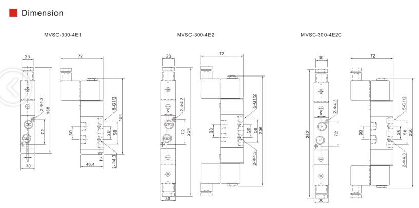 Sns Mvsc Series 5 Way Pneumatic Solenoid Control Valve