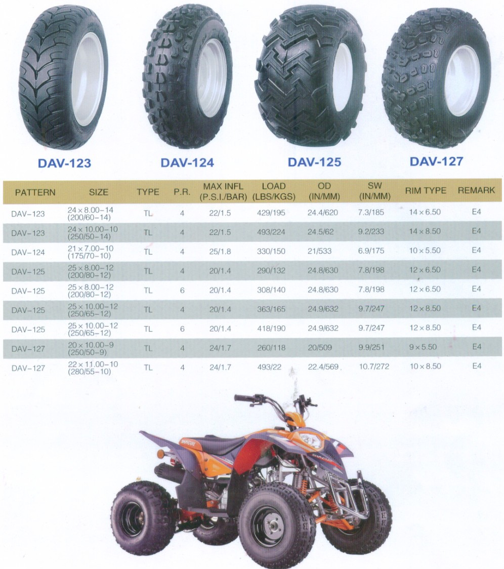 Alibaba China Supplier Atv Tire Wholesale 16 8 7 Tire For Atv ...