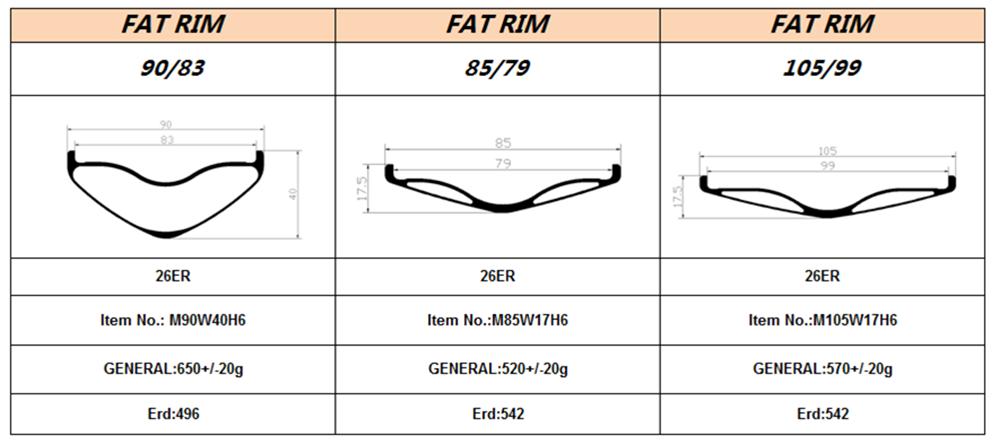 Fat Rim.png
