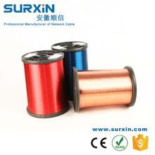 Enameled Aluminum Wire Price, Enameled Aluminum Wire Price ...