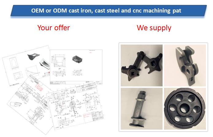China Casting Factory Fc300 Fc350 Density Grey Cast Iron Products - Buy  Density Grey Cast Iron,Grey Cast Iron Parts,Grey Cast Iron Products Product  on