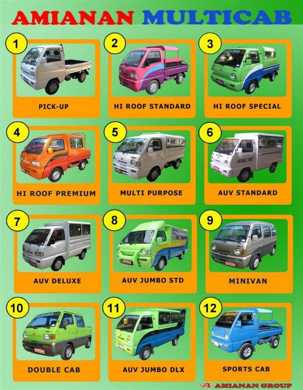 Rusco Motors Impremedia Net