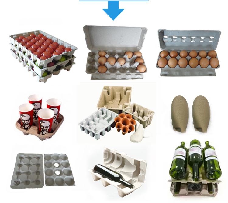 Hướng dẫn sử dụng thổ nhĩ kỳ giấy bột giấy khay trứng làm máy ép hình thành máy với thermoforming khay trứng khuôn