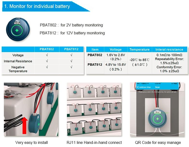 PILOT Telecommunication Battery Management System for lead acid