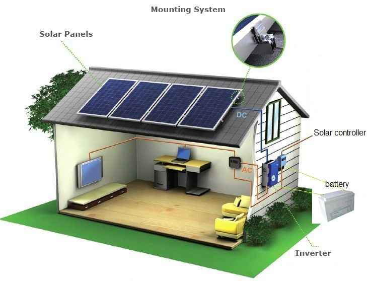 Best price compete set 3000w solar energy system for home and industry use