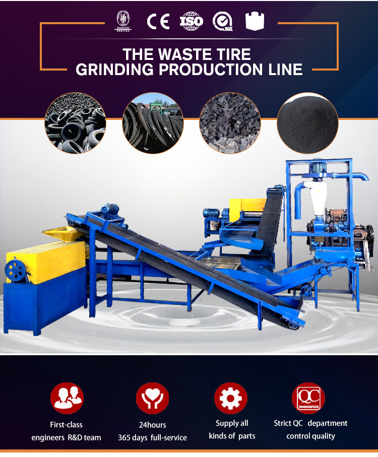 Waste Tyre/Tire  recycling  Machine for Rubber Power Production Line