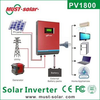 Pv1800 Series High Frequency Off Grid Pure Sine Wave Mppt