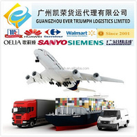cheap air freight cargo shipping rates from China to Chicago USA