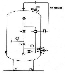 Pressure Sand Filter Buy Pressure Sand Filter Product On