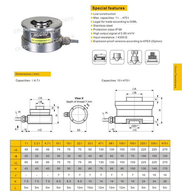 Hbm Rtn Compression Load Cell Buy Compression Load Cell