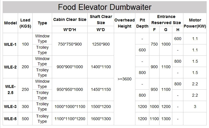 dumbwaiter wiring diagrams with For Snow Blower Wiring Diagram Free Download on Full furthermore Excel Stair Lift Wiring Diagram moreover Industrial  mercial Building Wiring Diagram likewise Elevator Electrical Wiring likewise Hydraulic Elevator Wiring Diagram.