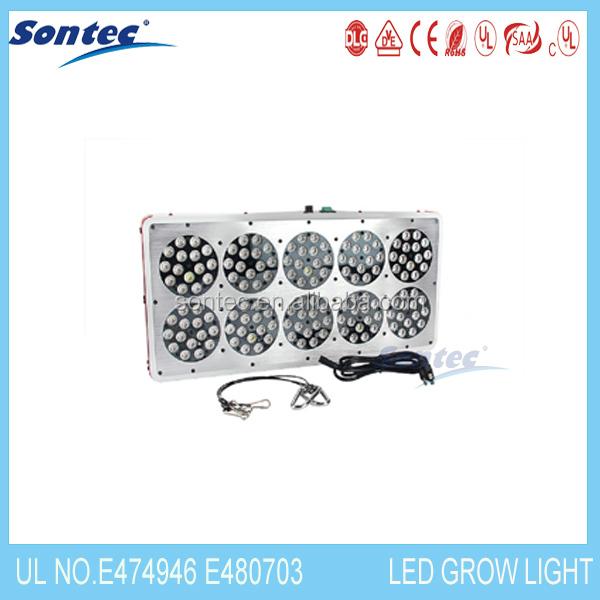 LED Indoor Plant Lamp  Veg and Flower  grow led light.jpg
