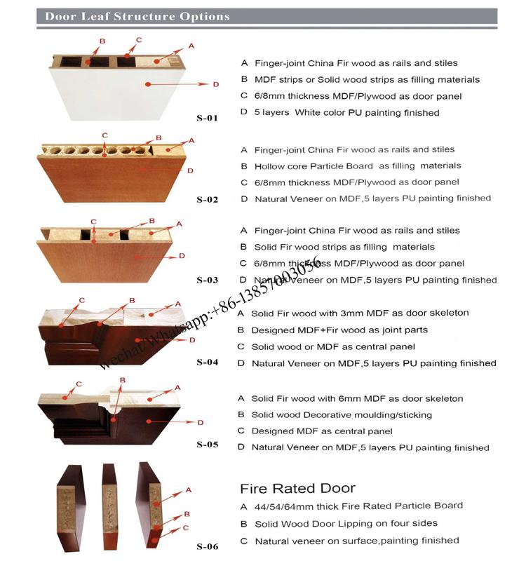 hot sale new modern design residential wood pivot door