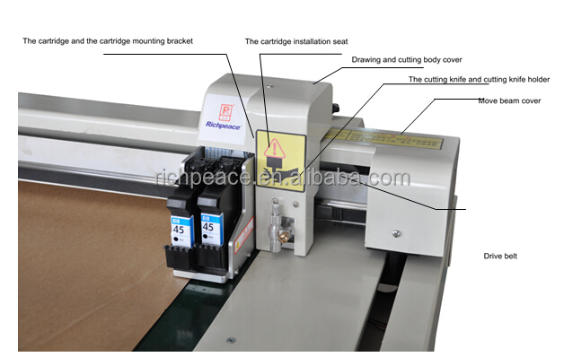 Richpeace Flatbed Inkjet Pattern Cutter Plotter