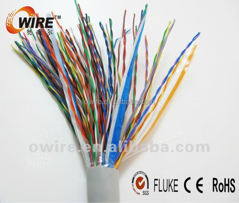 Drop Wire 50pair Underground Telephone Cable - Buy 50 Pair Telephone ...