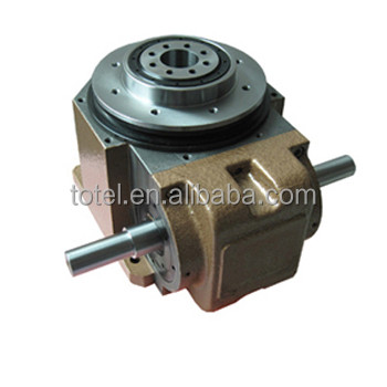 Ổ đĩa Cam Index DT series