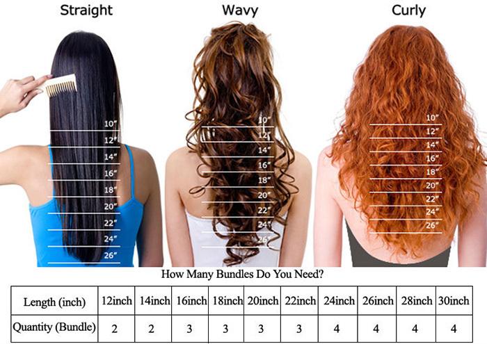 Wholesale Virgin Hair Vendors Cheap Grade 9a Real Virgin Hair