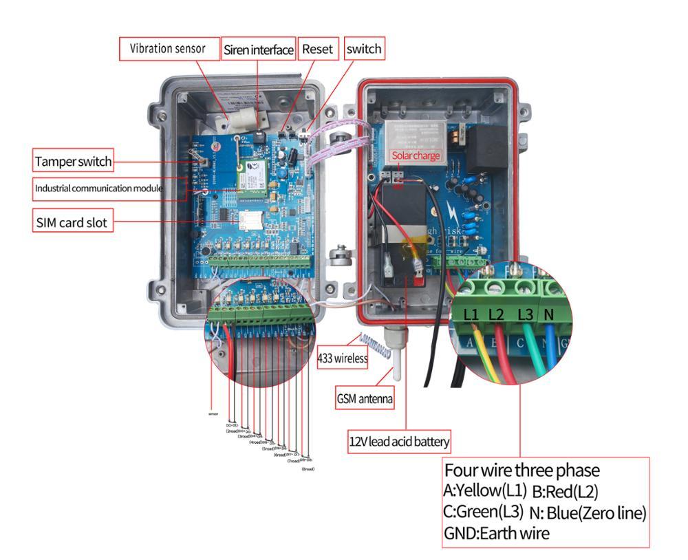 Bluguard Alarm Wiring Diagram Not Lossing Wiring Diagram
