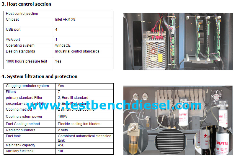 Crdi Injector Pump Tester With Common Rail Injectors Repair Tools,Also  Support Common Rail Pump Problem Test,Such As Cp3 Pump - Buy Crdi Injector
