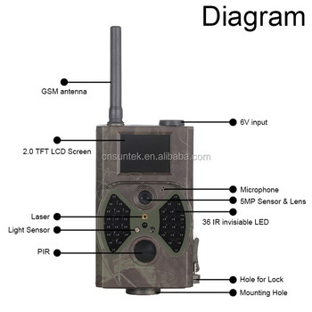 17 1080P PIR Motion Detection Night Vision SMS MMS Email GPRS FTP Game Hunting Camera