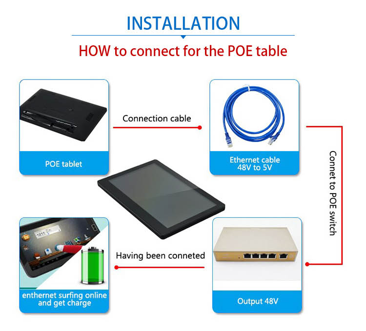 PC Tablets Capacitive Touch screen 8 inch POE android tablet