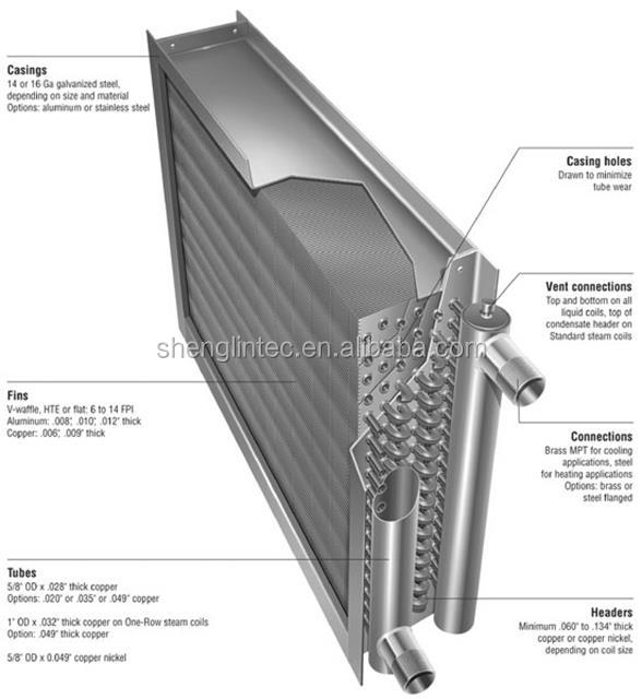 Stainless Steel Finned Evaporator Coil Supplieranufacturers At Alibaba