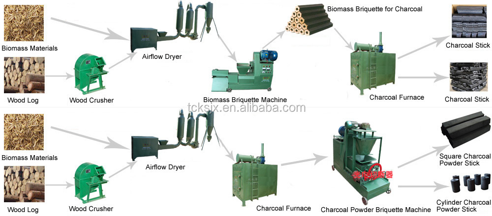 Small Capacity Charcoal Briquette Extruder Machine/machine To Make ...