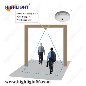 Highlight HPC008 infrared sensor tracking retail store people counter camera