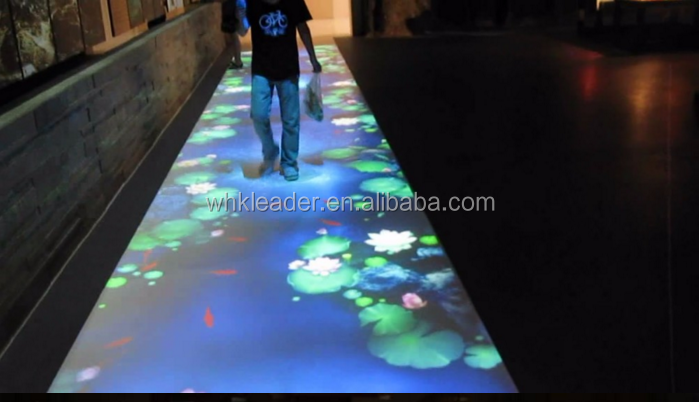 Multi Channel Interactive Floor Games Projection System