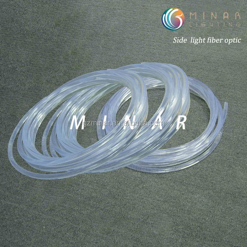 8mm RGB LED 측면 발광 광섬유 주도 스트립 조명-기타 조명 및 조명 ...