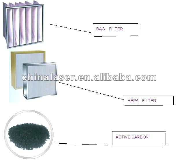 gweike LASER ENGRAVER PARTS : HEPA air filter, View air filter, GWEIKE  Product Details from Jinan G  Weike Science & Technology Co , Ltd  on